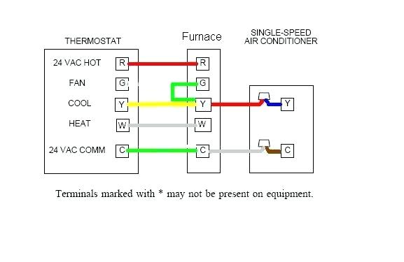 4 Wire Thermostat Wiring Diagram from static-resources.imageservice.cloud