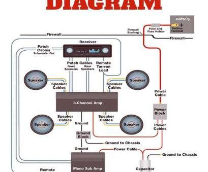 EO_4317] Crutchfield Wiring Guide Crutchfield Circuit Diagrams Free DiagramTacle Sple Shopa Gray Semec Mohammedshrine Librar Wiring 101