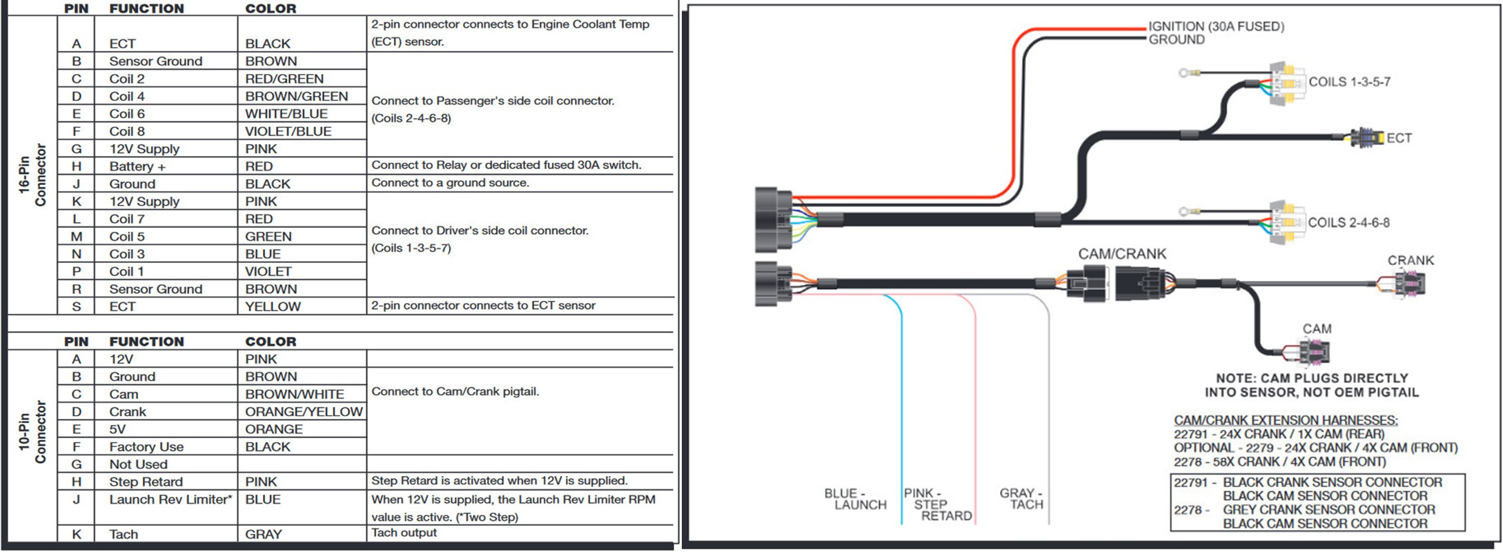 Magnificent Msd Wiring Harness Wiring Diagram Wiring Cloud Orsalboapumohammedshrineorg