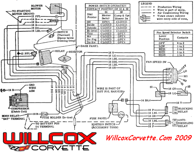 70 chevelle wiring harness junction block diagram 1970 chevelle wiring harness schematic wiring diagrams blog  1970 chevelle wiring harness schematic