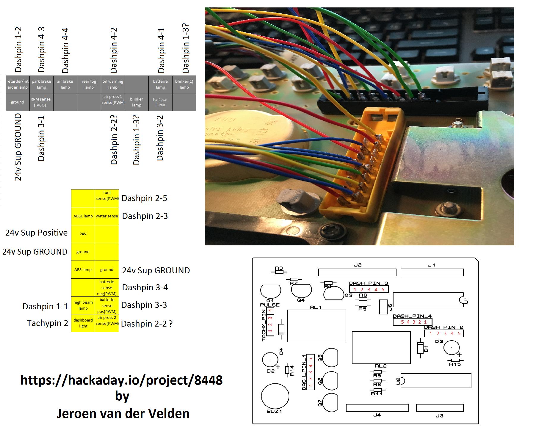 Et 6929  Scania R420 Wiring Diagram Schematic Wiring