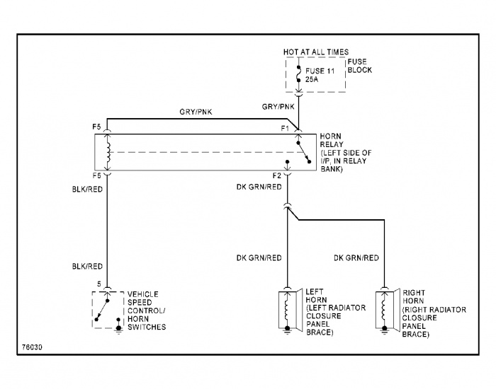 [ANLQ_8698]  HF_7447] Jeep Cherokee Ignition Switch Wiring Diagram Wiring Diagram | 96 Jeep Cherokee Ignition Switch Wiring |  | Meric Benkeme Mohammedshrine Librar Wiring 101