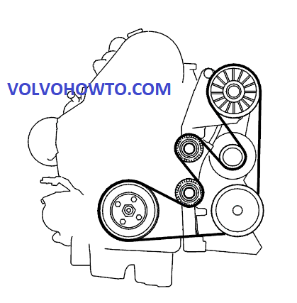 Strange V70 Engine Diagram Basic Electronics Wiring Diagram Wiring Cloud Ostrrenstrafr09Org