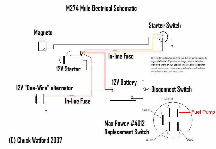 MO_9637] Wiring Diagram Electric Fuel Pump Wiring Diagram Electric Fuel  Pump Wiring DiagramAlypt Gritea Mohammedshrine Librar Wiring 101