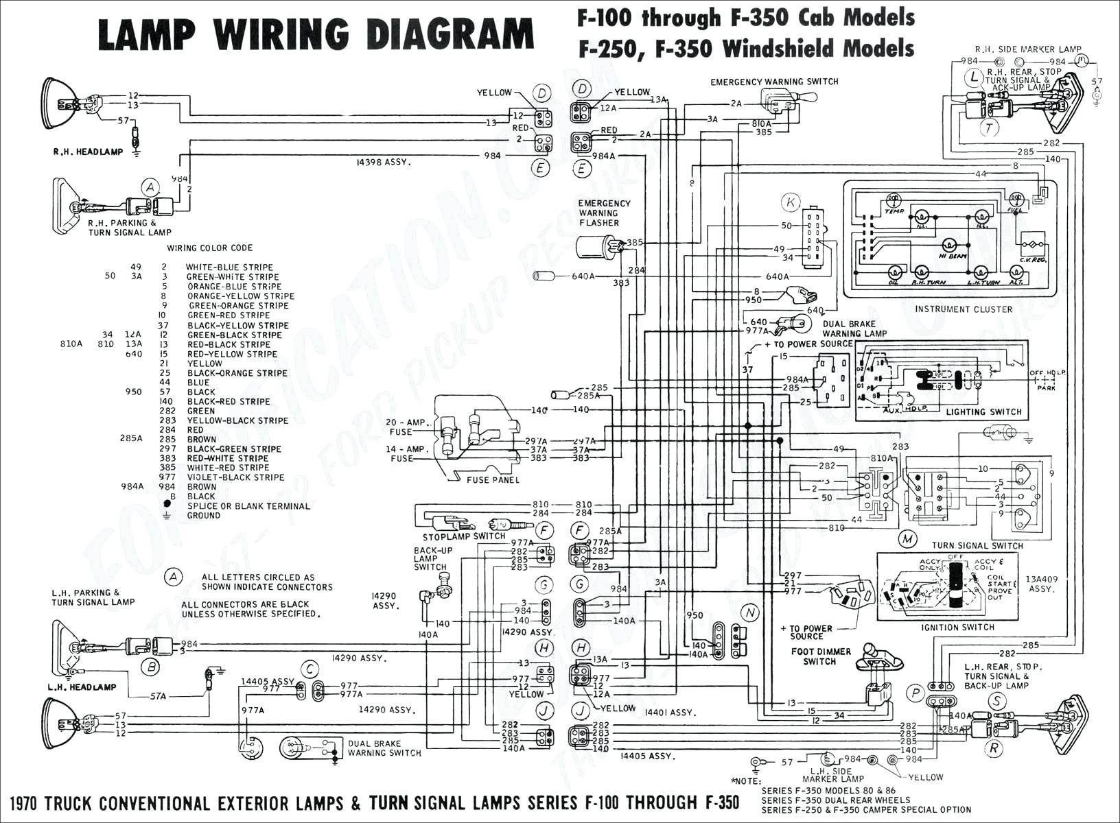 Boeing Wiring Diagrams - For Char Broil Grill Ignition Switch Wiring Diagram  - bullet-squier.2005vtx.jeanjaures37.frWiring Diagram Resource