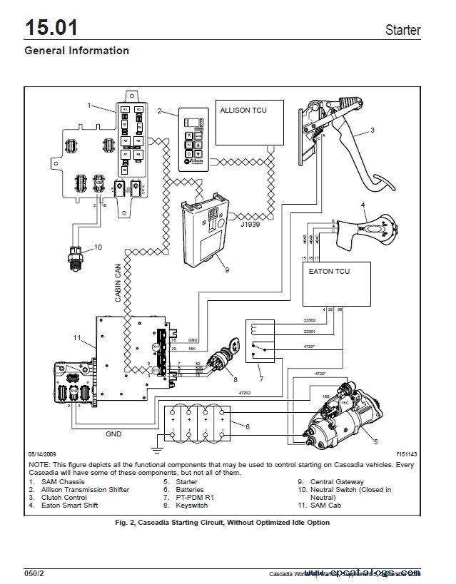RD_0694] Freightliner Wiring Diagram On 2006 Freightliner Starter WiringIlari Xlexi Viewor Mohammedshrine Librar Wiring 101