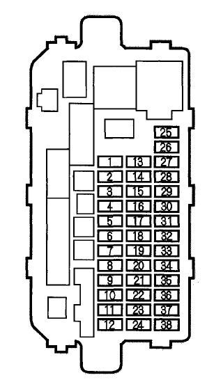 [SCHEMATICS_4JK]  GM_5309] Wiring Diagram For 91 Acura Integra Free Diagram | 95 Acura Integra Fuse Box Diagram |  | Gue45 Sapebe Mohammedshrine Librar Wiring 101