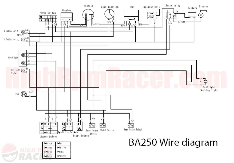 Yamaha Raptor 660 Wiring Diagram Consists Of - Wiring Diagram Replace  form-archive - form-archive.miramontiseo.itform-archive.miramontiseo.it