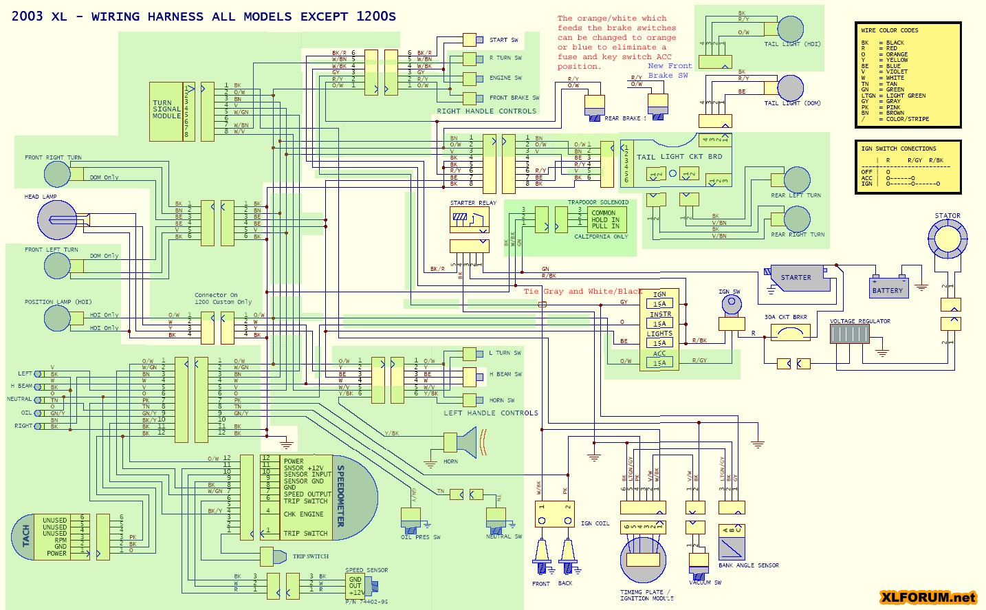 buell ignition wiring diagram 2000 xl 883 wiring harness the sportster and buell motorcycle  xl 883 wiring harness the sportster