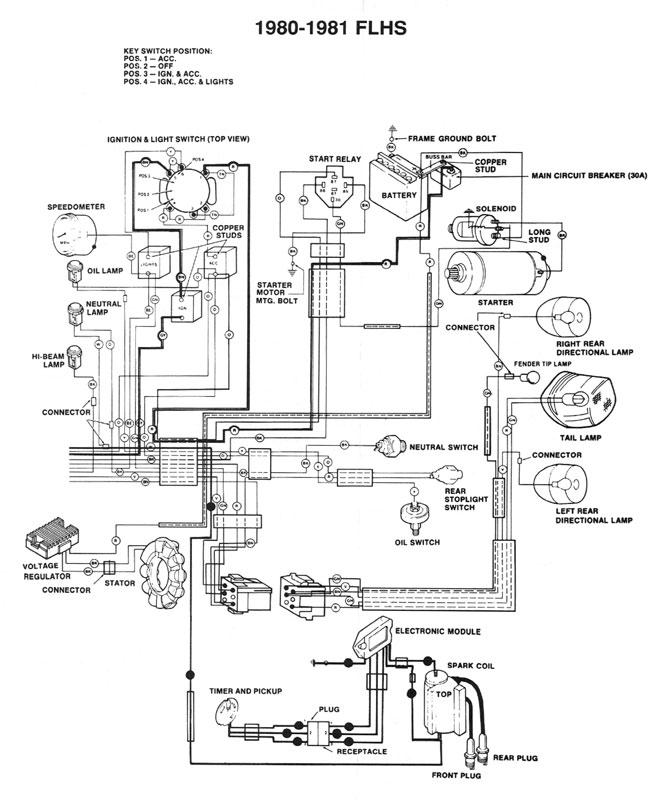 Incredible Ironhead Wiring Diagram Wiring Diagram Database Wiring Cloud Inklaidewilluminateatxorg