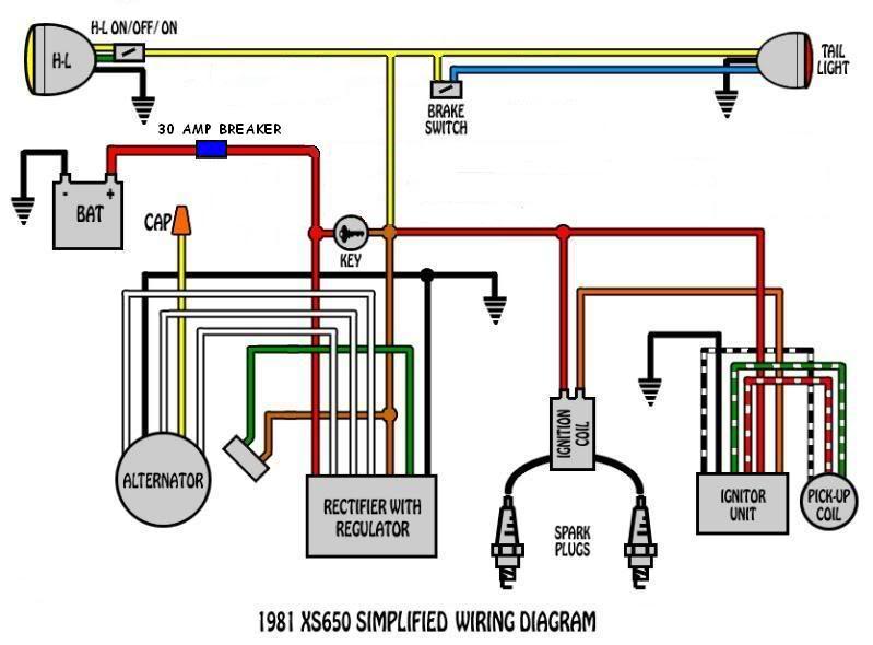 Strange About Motorcycle Wiring Diagram On Pinterest Buell Motorcycles Wiring Cloud Intelaidewilluminateatxorg