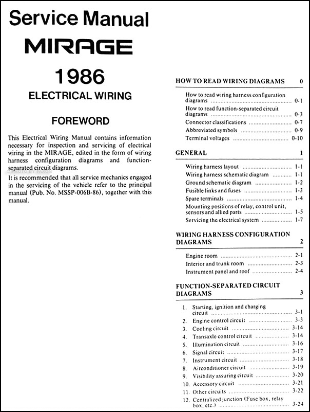 Astonishing 1986 Mitsubishi Mirage Wiring Diagram Manual Original Wiring Cloud Monangrecoveryedborg