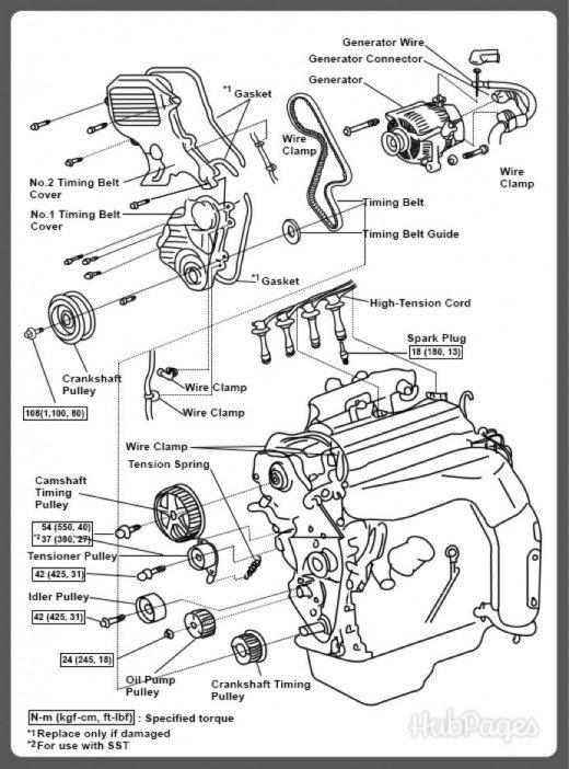 [CSDW_4250]   1997 Camry Engine Diagram 72 Chevy Starter Wiring Diagram -  tekonsha.anggurmasam.astrea-construction.fr | 1997 Toyota Camry Engine Diagram |  | Begeboy Wiring Diagram Source - ASTREA CONSTRUCTION