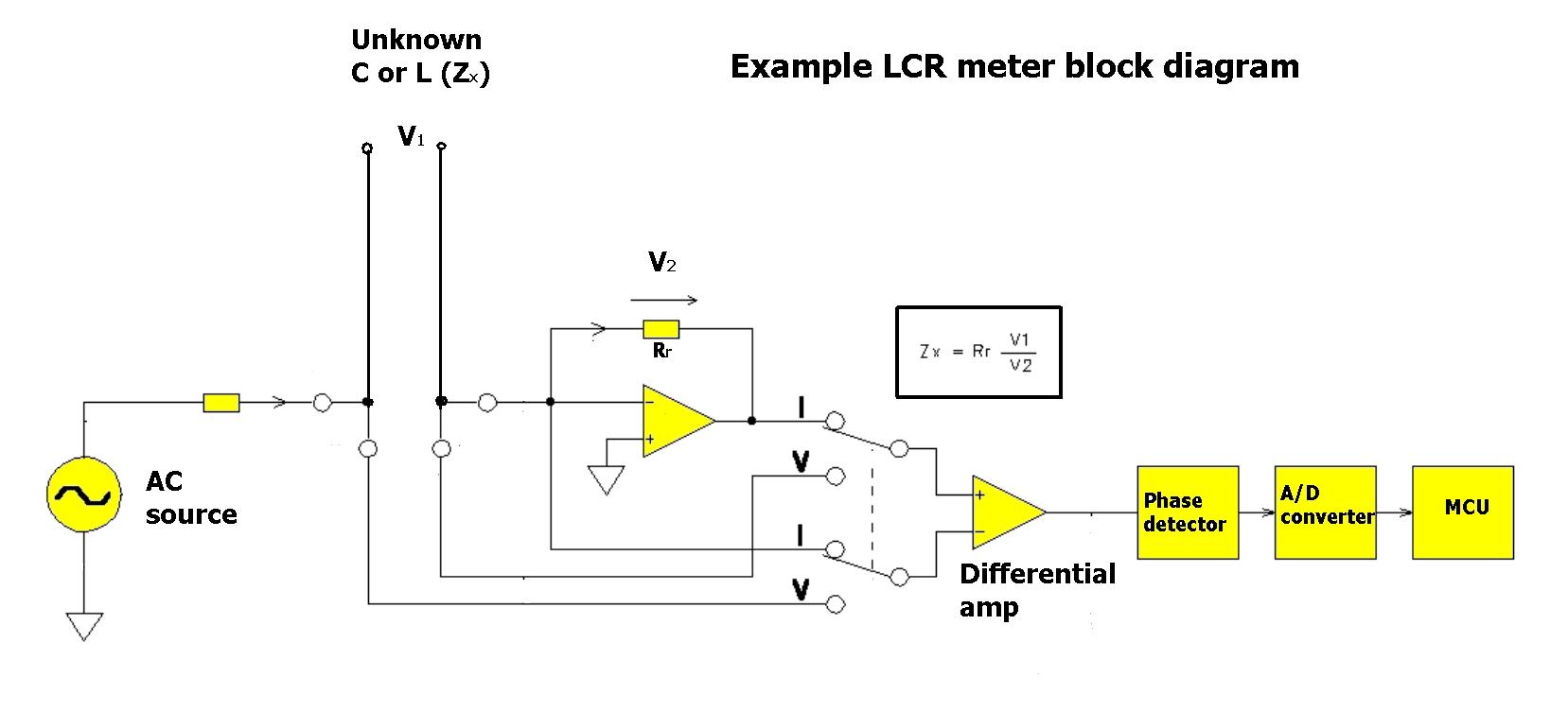 Outstanding Rlc Meter Circuit Basic Electronics Wiring Diagram Wiring Cloud Vieworaidewilluminateatxorg