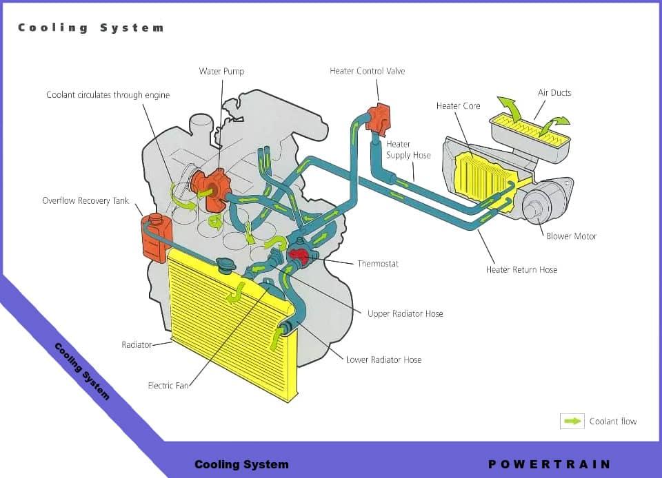 toyota highlander wiring schematics mn 8156  toyota prius schematic  mn 8156  toyota prius schematic