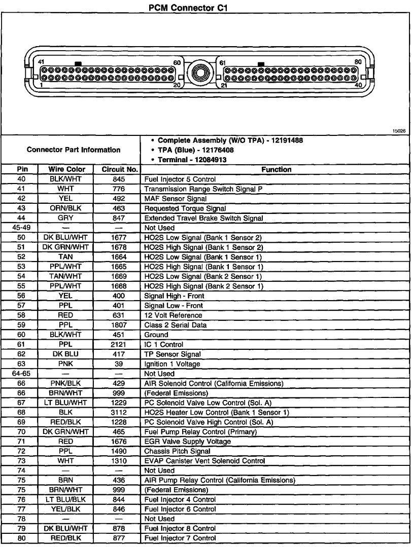 Surprising 1999 Cadillac Deville Wiring Diagram Wiring Diagram Wiring Cloud Licukshollocom