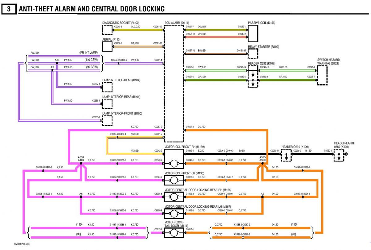 zz_7813] vauxhall zafira central locking wiring diagram download diagram  hist amenti faun phae mohammedshrine librar wiring 101