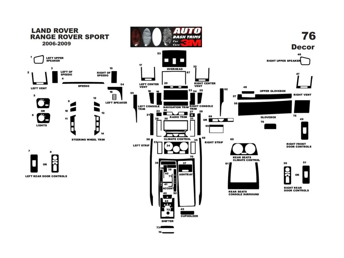 Tremendous Td5 Land Rover Defender Ecu Wiring Diagram Moreover 2004 Range Rover Wiring Cloud Onicaxeromohammedshrineorg