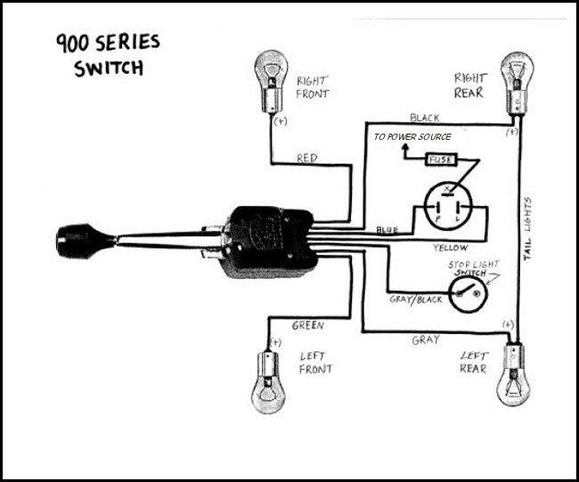 ML_1173] Signal Stat Wiring Download Diagram   Vsm 900 Turn Signal Wiring Diagram      Penghe Batt Umng Mohammedshrine Librar Wiring 101