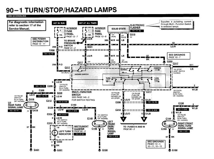 2008 F250 Turn Signal Wiring Diagram Wiring Diagrams Chatter Chatter Chatteriedelavalleedufelin Fr