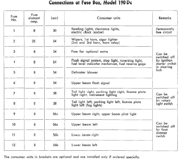 [GJFJ_338]  OW_4984] Volvo 740 Fuse Diagram Download Diagram | 1990 Volvo 740 Fuse Diagram |  | Lave Seve Mohammedshrine Librar Wiring 101