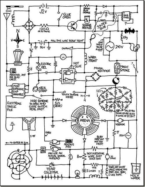 [DIAGRAM_38IS]  RB_7870] Circuit Diagram Joke Free Diagram   Wiring Diagram Joke      Bupi Bletu Ndine Remca Trofu Funi Sarc Exxlu Umng Mohammedshrine Librar  Wiring 101