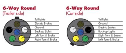 Six Way Plug Wiring Diagram Data Wiring Diagram