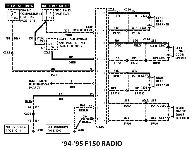 1993 Ford Ranger Stereo Wiring Diagram from static-resources.imageservice.cloud
