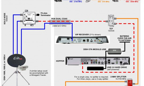 Towbar Twin Electrics Wiring Diagram