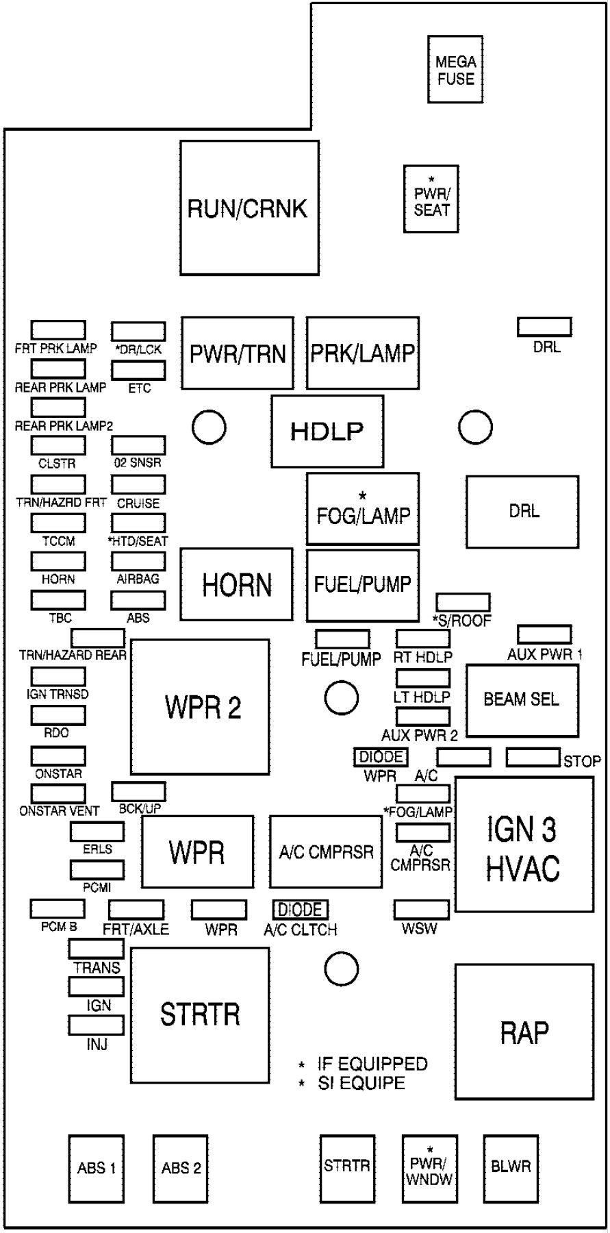 Super 2010 Gmc Canyon Fuse Box Wiring Diagram Database Wiring Cloud Rineaidewilluminateatxorg