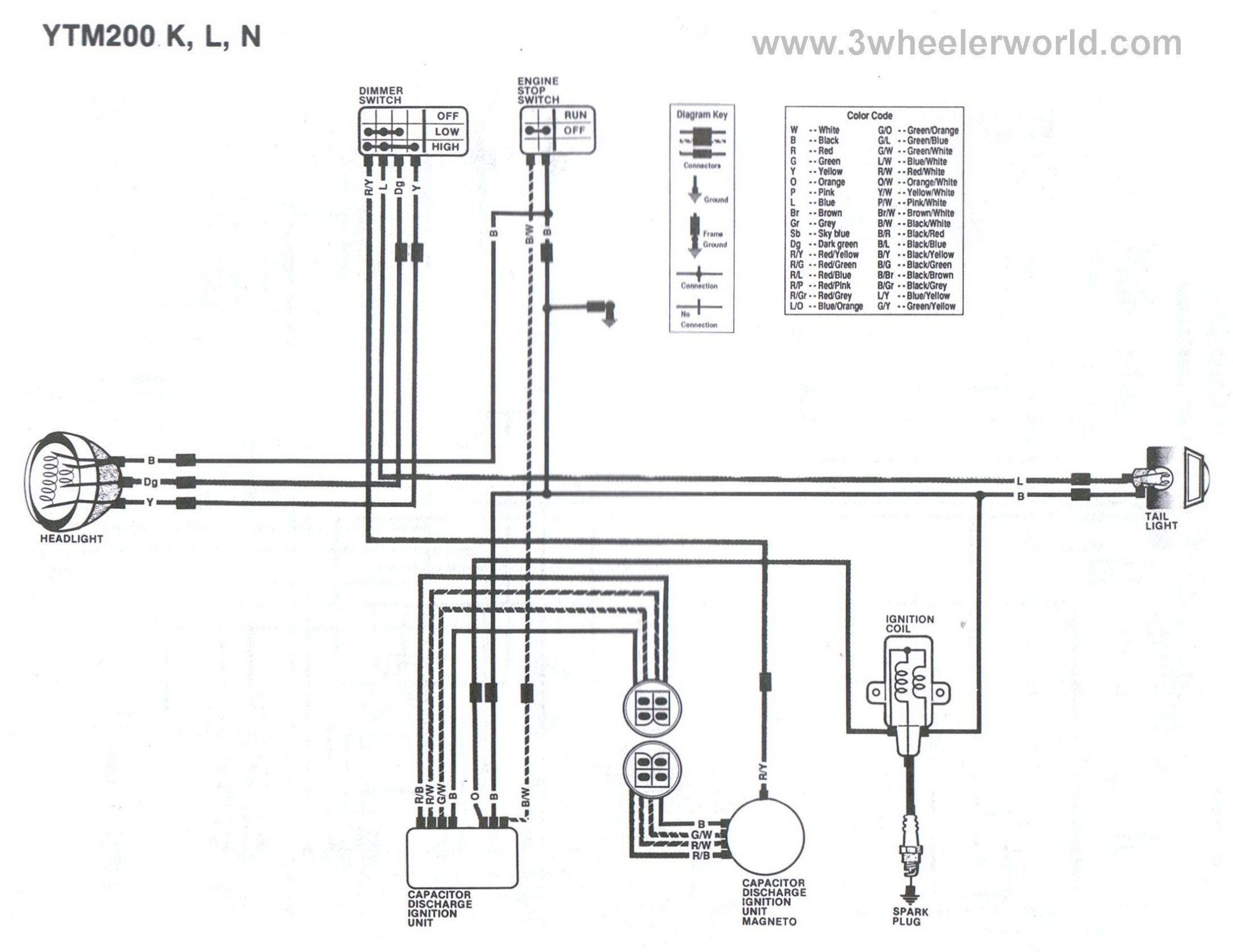 1998 Yamaha Blaster Wiring Diagram - Wiring Diagram Direct jagged-tiger -  jagged-tiger.siciliabeb.it | 98 Blaster Wiring Diagram |  | jagged-tiger.siciliabeb.it