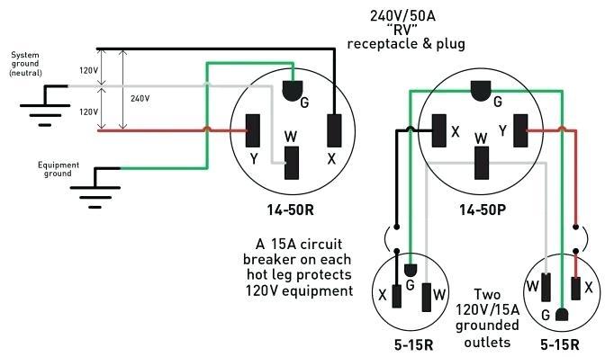 [SCHEMATICS_4CA]  TN_2548] 240V Circuit Breaker Wiring Diagram Schematic Wiring | Breaker To 240v Plug Wiring Diagram |  | Terst Lline Hisre Opogo Apom Pschts Umize Dness Xeira Mohammedshrine Librar  Wiring 101