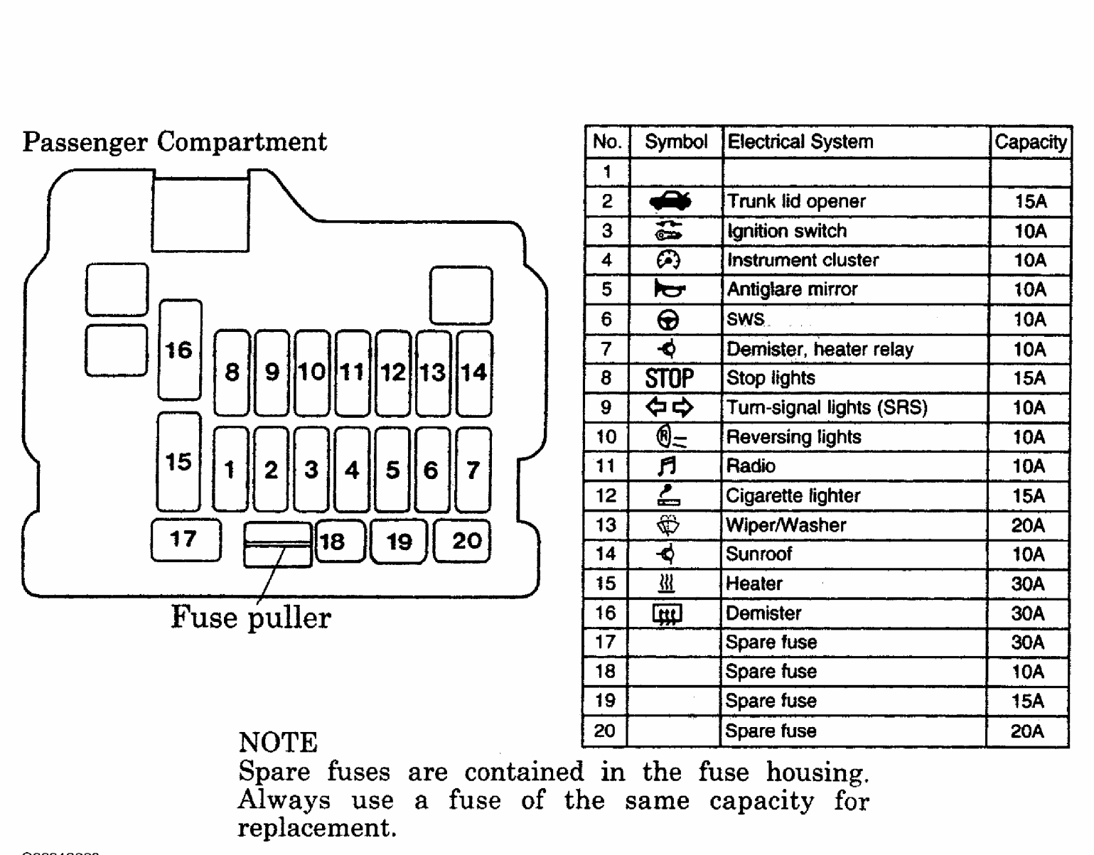 galant fuse box layout - wiring diagram export pen-suitcase -  pen-suitcase.congressosifo2018.it  congressosifo2018.it