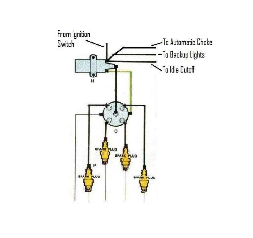 air cooled vw wiring diagram vw beetle ignition switch wiring diagram cetar aceh tintenglueck de  vw beetle ignition switch wiring