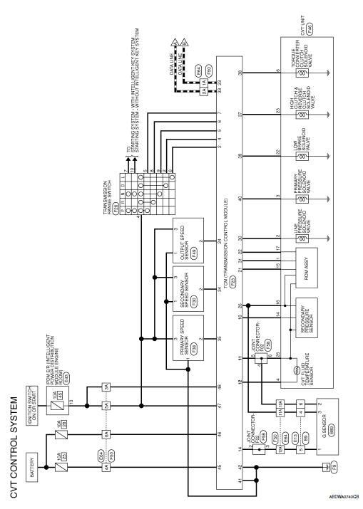 2002 sentra radio wiring diagram nissan forum b15