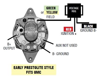 YV_9532] 3 Wire Marine Alternator Wiring Diagram Free DiagramRatag Xeira Mohammedshrine Librar Wiring 101