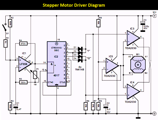 Strange Stepper Motor Controller Driver Circuits Stepper Motor Controller Wiring Cloud Cranvenetmohammedshrineorg
