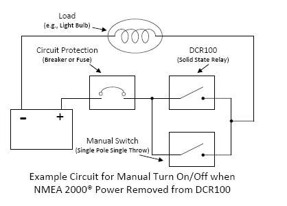 Outstanding Is It Possible To Wire A Manual Override Switch Around The Dcr100 Wiring Cloud Histehirlexornumapkesianilluminateatxorg