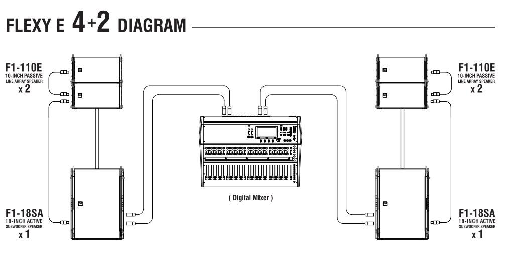 Wondrous Line Array Speaker Wiring Diagram Auto Electrical Wiring Diagram Wiring Cloud Genionhyedimohammedshrineorg