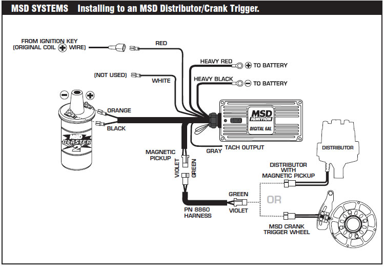 Pleasing How To Install An Msd 6A Digital Ignition Module On Your 1979 1995 Wiring Cloud Timewinrebemohammedshrineorg