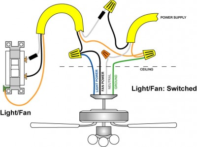 Incredible Wiring A Ceiling Fan And Light Pro Tool Reviews Wiring Cloud Domeilariaidewilluminateatxorg