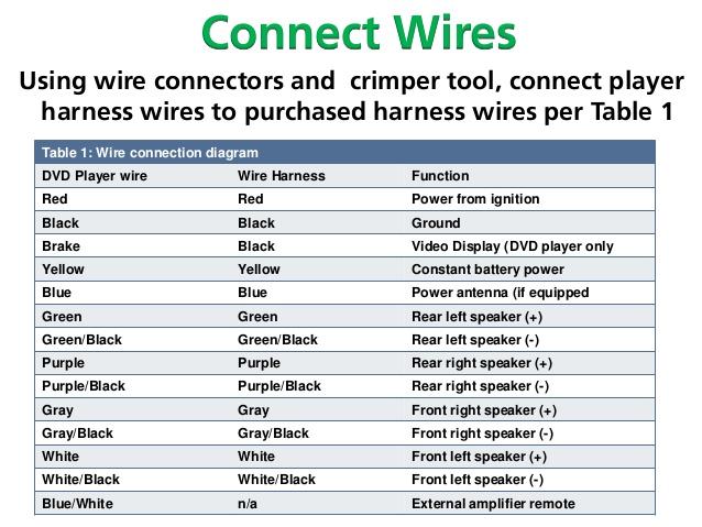 overhead dvd player wiring diagram fy 7424  boss dvd player wire diagram schematic wiring  boss dvd player wire diagram schematic