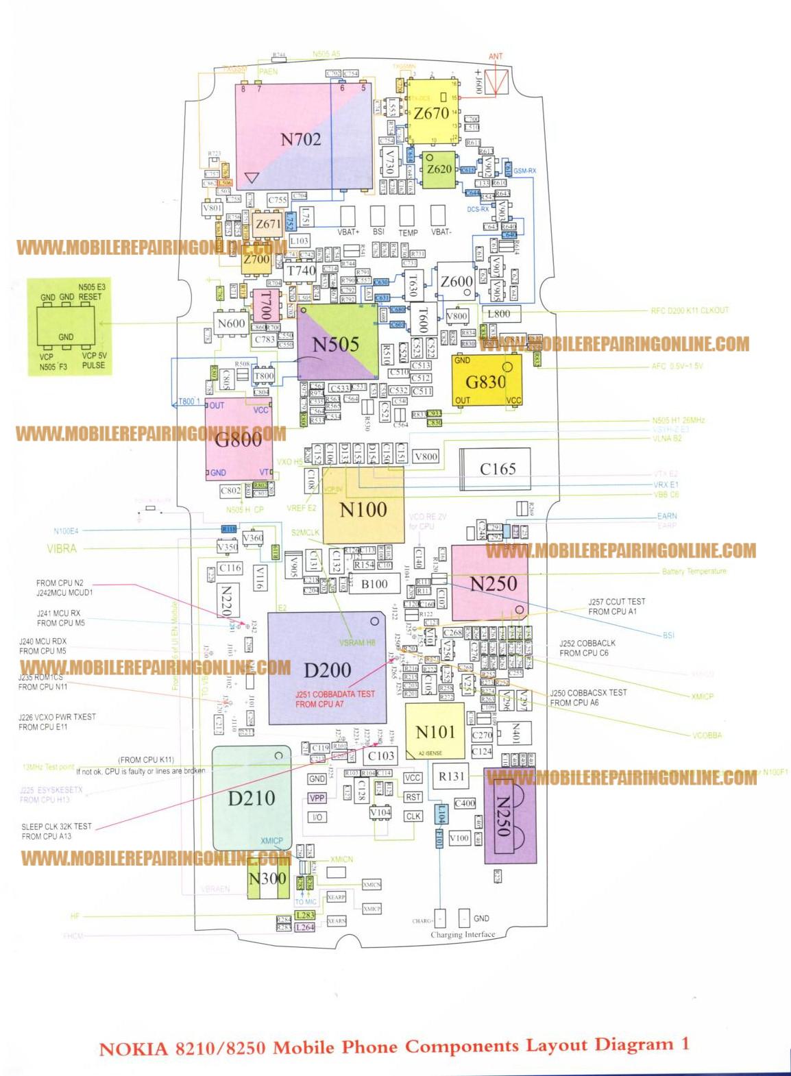Admirable Schematic Diagram For Nokia Mobile Phones Mobilerepairingonline Wiring Cloud Xortanetembamohammedshrineorg