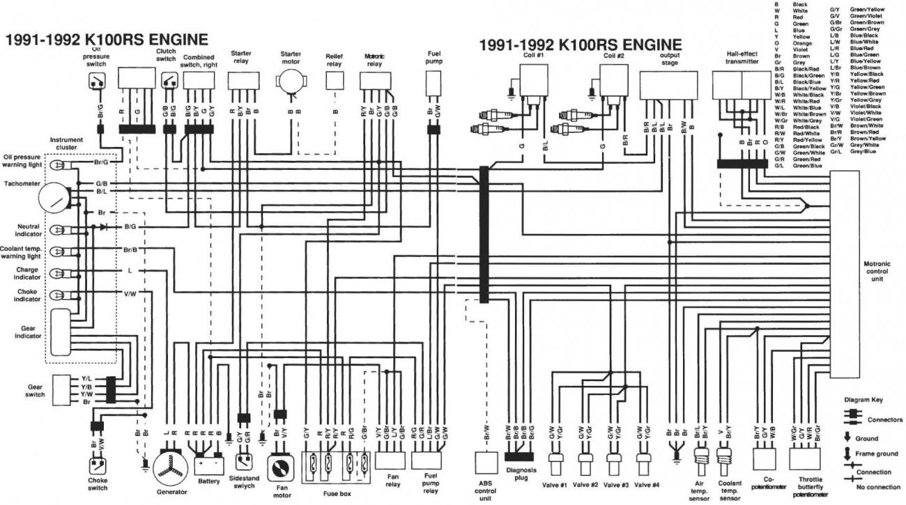 Awe Inspiring 1991 1992 Bmw K100Rs Wiring Diagram Wiring Cloud Gufailluminateatxorg