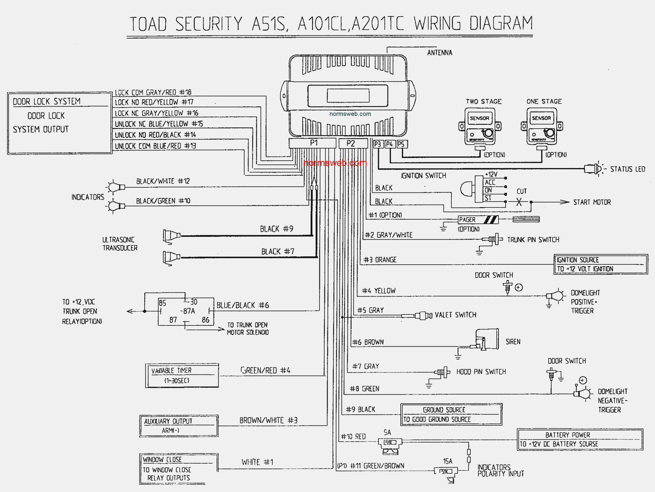 [SCHEMATICS_48YU]  Viper 5900 Alarm Wiring Diagram - Serial To Ethernet Wiring Diagram for Wiring  Diagram Schematics | Viper 5900 Wiring Diagram |  | Wiring Diagram Schematics