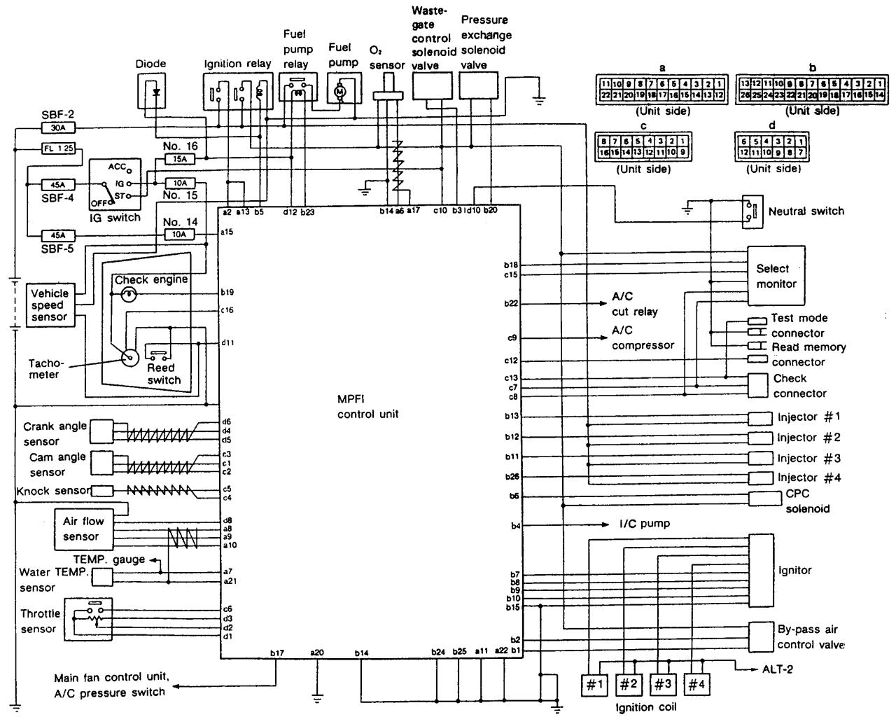 2002 subaru forester wiring diagram wiring diagram subaru e3 wiring diagram  wiring diagram subaru e3 wiring diagram