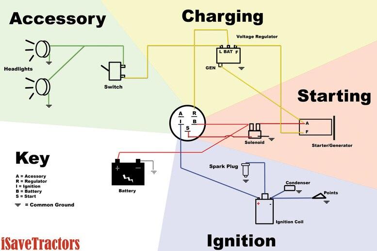 Fabulous Generator Regulator Wiring Diagram General Wiring Diagram Data Wiring Cloud Lukepaidewilluminateatxorg