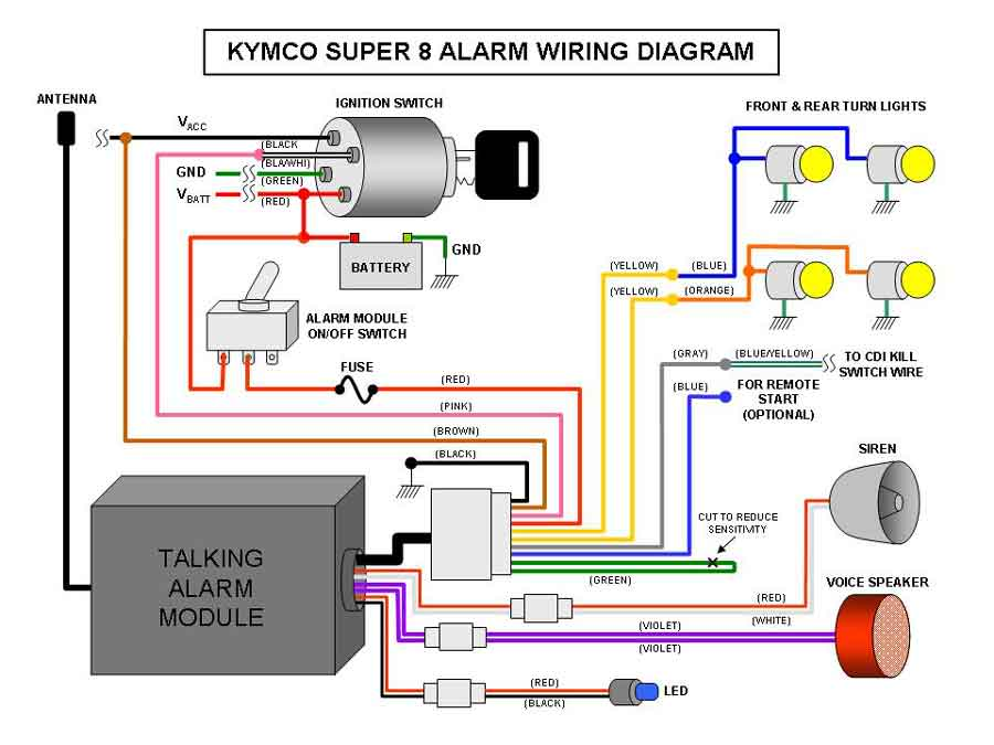 alarm wiring diagram for a scooter norton mkiii wiring