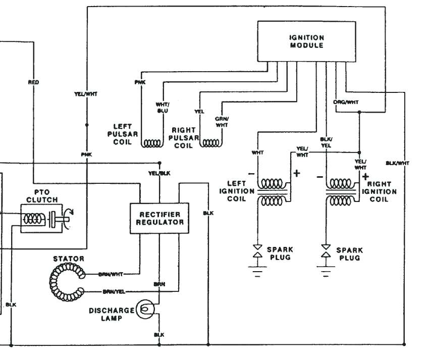 Brilliant Vanguard 16 Hp And Vanguard Hp Wiring Diagram Me And Tractor Hp Twin Wiring Cloud Uslyletkolfr09Org