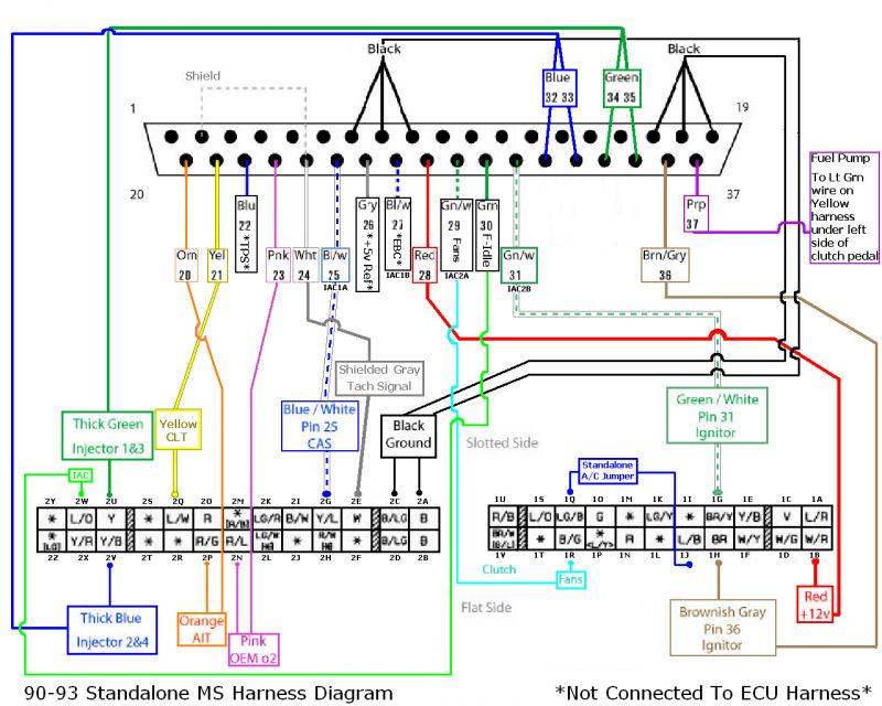 dc_0247] m s2 wiring diagram  www mohammedshrine librar wiring 101